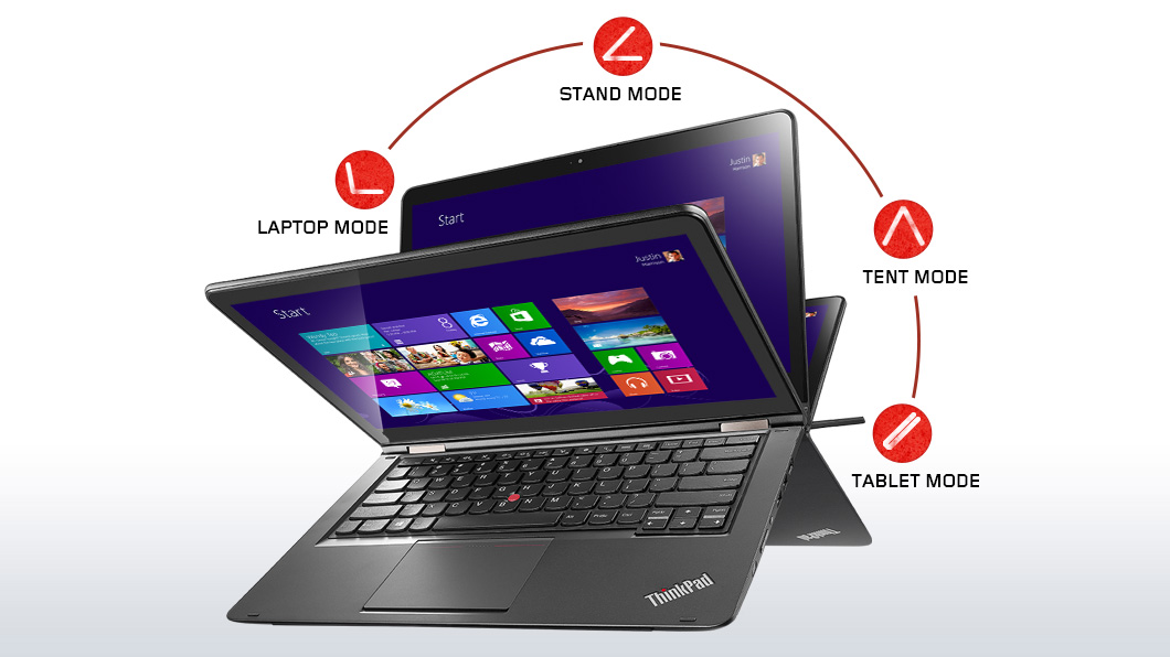 Lenovo Thinkpad S3 Yoga 14