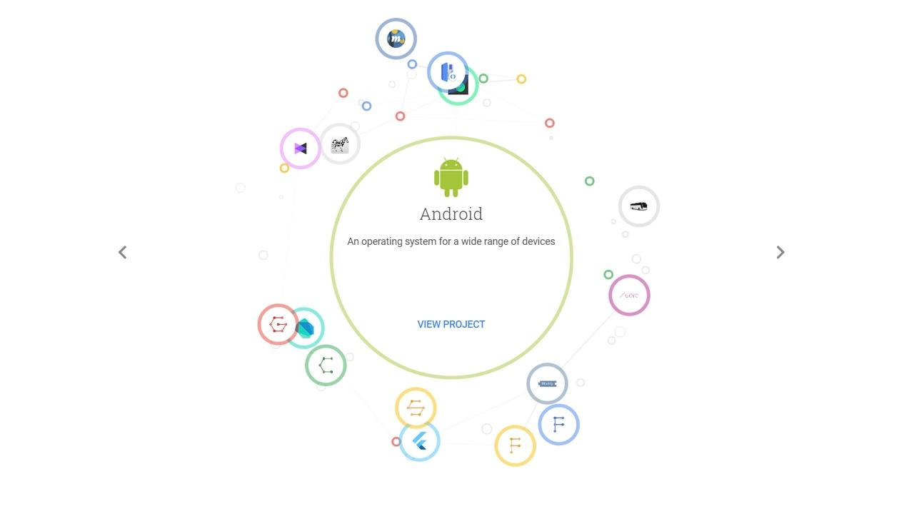 open source google