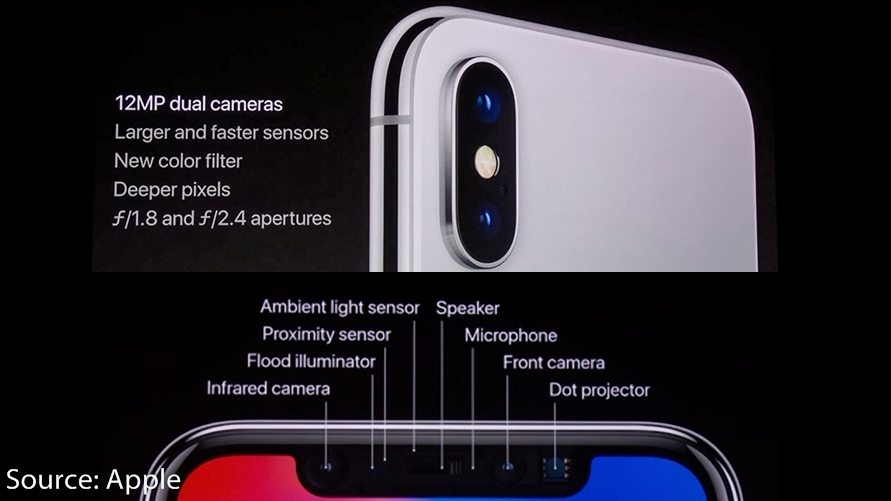 Iphone x price specs availability badfive for Projector that works with iphone