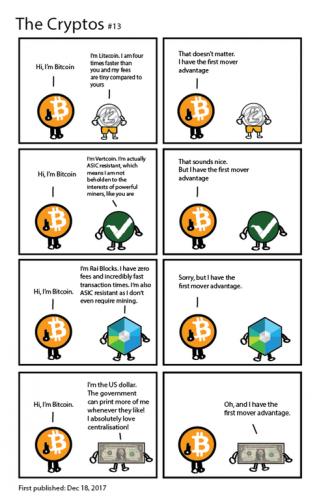 cryptos_6